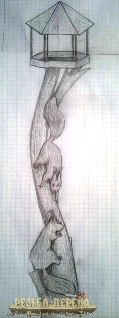 Быстрый эскиз кормушки для птиц. Рисунок кормушки для резьбы по дереву.